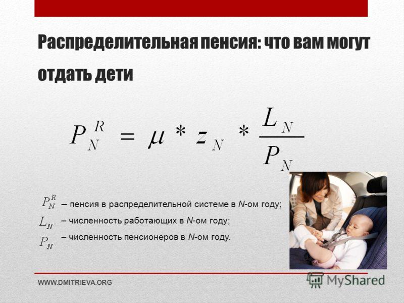 Распределительная пенсия: что вам могут отдать дети WWW.DMITRIEVA.ORG – пенсия в распределительной системе в N-ом году; – численность работающих в N-ом году; – численность пенсионеров в N-ом году.