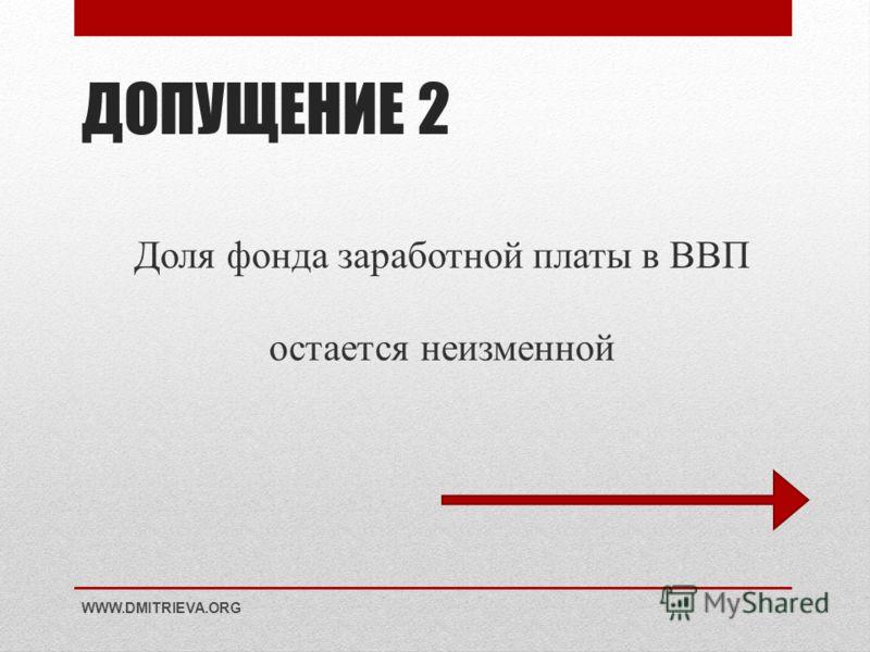 ДОПУЩЕНИЕ 2 Доля фонда заработной платы в ВВП остается неизменной WWW.DMITRIEVA.ORG