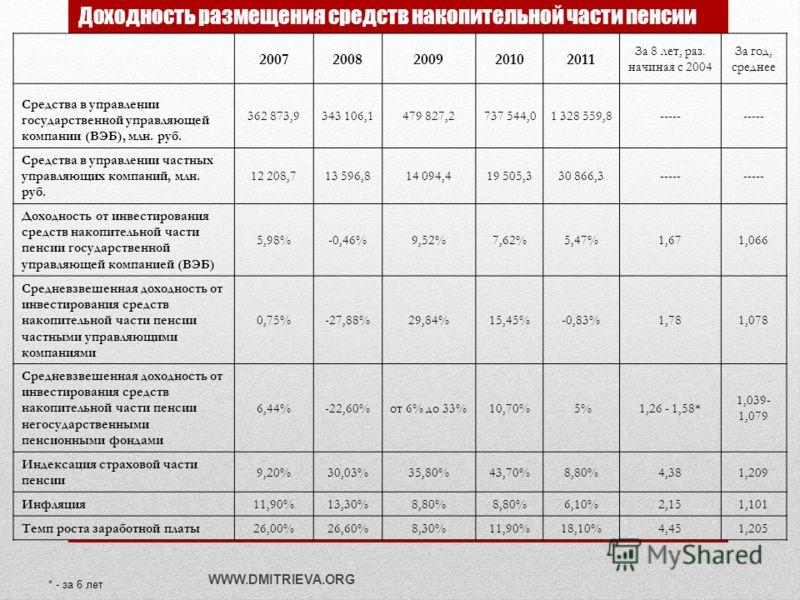 Пенсия по инвалидности 2 группы украина сумма