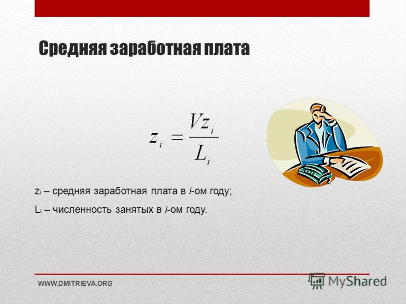 Средняя заработная плата WWW.DMITRIEVA.ORG z i – средняя заработная плата в i-ом году; L i – численность занятых в i-ом году.