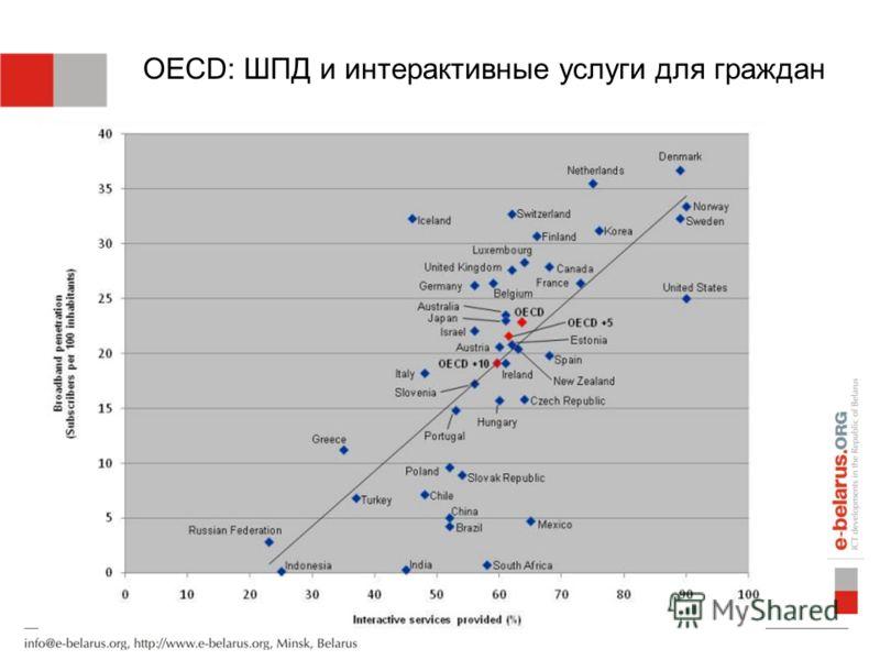 OECD: ШПД и интерактивные услуги для граждан