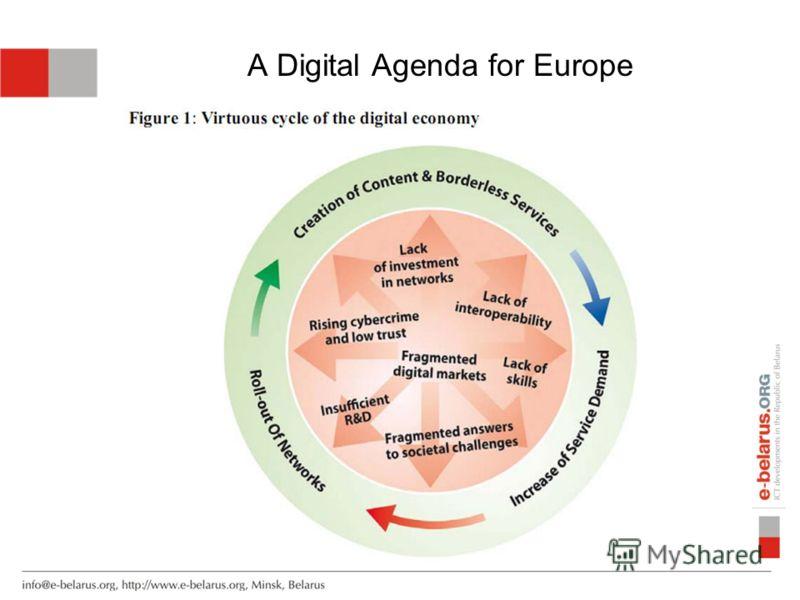 A Digital Agenda for Europe