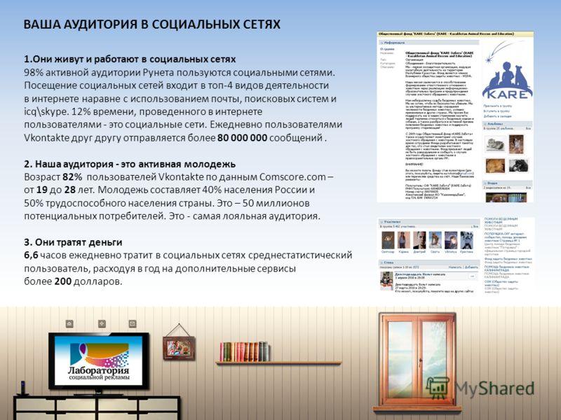1.Они живут и работают в социальных сетях 98% активной аудитории Рунета пользуются социальными сетями. Посещение социальных сетей входит в топ-4 видов деятельности в интернете наравне с использованием почты, поисковых систем и icq\skype. 12% времени,