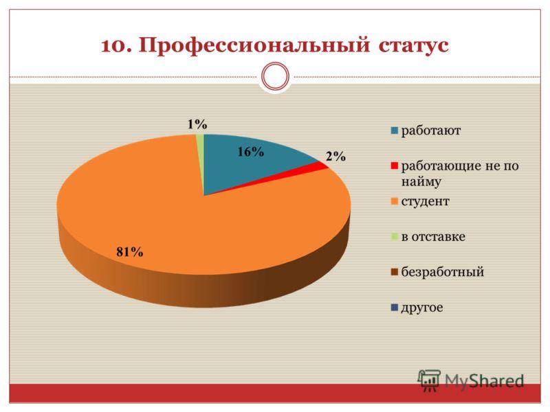 10. Профессиональный статус