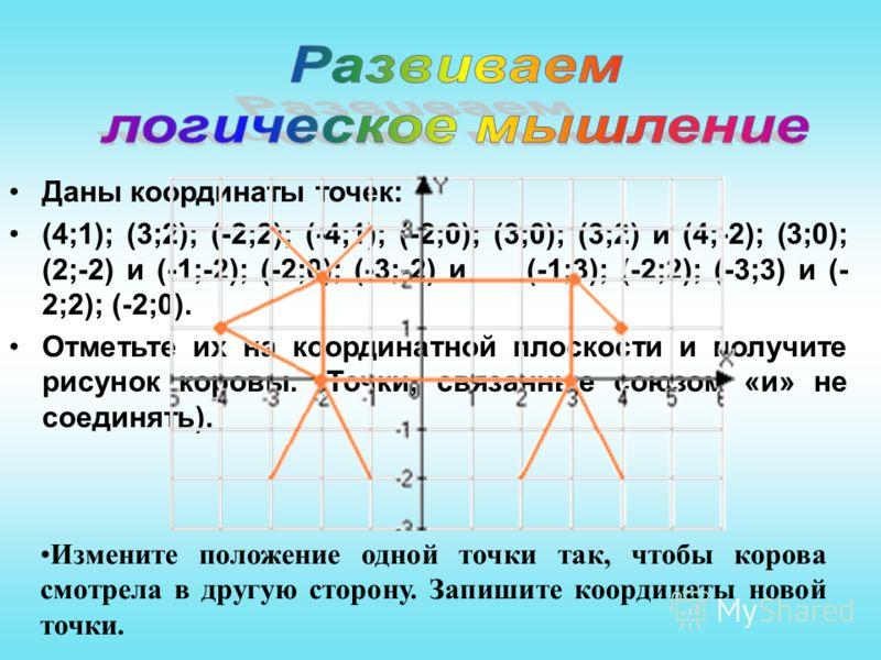 Даны координаты точек: (4;1); (3;2); (-2;2); (-4;1); (-2;0); (3;0); (3;2) и (4;-2); (3;0); (2;-2) и (-1;-2); (-2;0); (-3;-2) и (-1;3); (-2;2); (-3;3) и (- 2;2); (-2;0). Отметьте их на координатной плоскости и получите рисунок коровы. (Точки, связанны