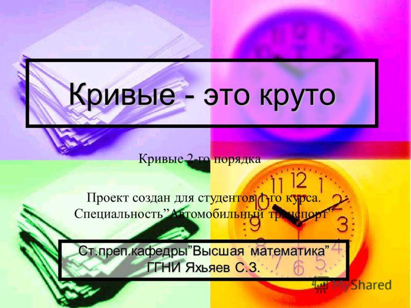 Кривые - это круто Ст.преп.кафедрыВысшая математика ГГНИ Яхьяев С.З. Кривые 2-го порядка Проект создан для студентов 1-го курса. СпециальностьАвтомобильный транспорт