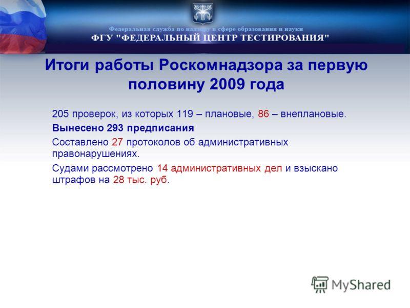 Итоги работы Роскомнадзора за первую половину 2009 года 205 проверок, из которых 119 – плановые, 86 – внеплановые. Вынесено 293 предписания Составлено 27 протоколов об административных правонарушениях. Судами рассмотрено 14 административных дел и взы