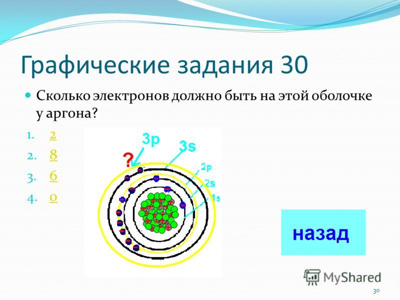 Графическое задание 20 у натрия стрелкой указана орбиталь 1. 4s 4 2. 3s 3s 3. 4p 4p 4. 3p 3p 29