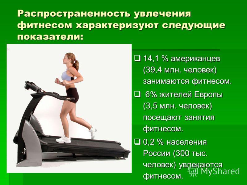 Распространенность увлечения фитнесом характеризуют следующие показатели: 14,1 % американцев (39,4 млн. человек) занимаются фитнесом. 14,1 % американцев (39,4 млн. человек) занимаются фитнесом. 6% жителей Европы (3,5 млн. человек) посещают занятия фи