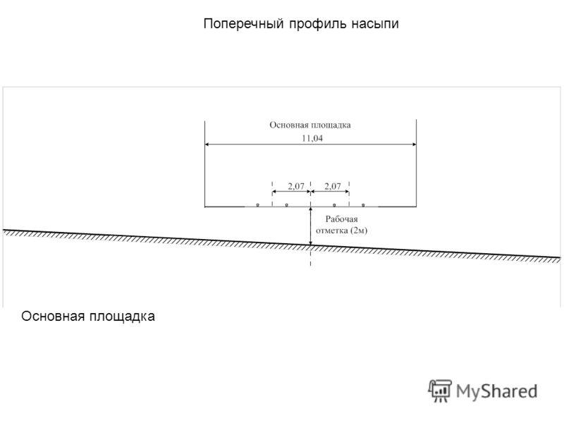 Поперечный профиль насыпи Основная площадка