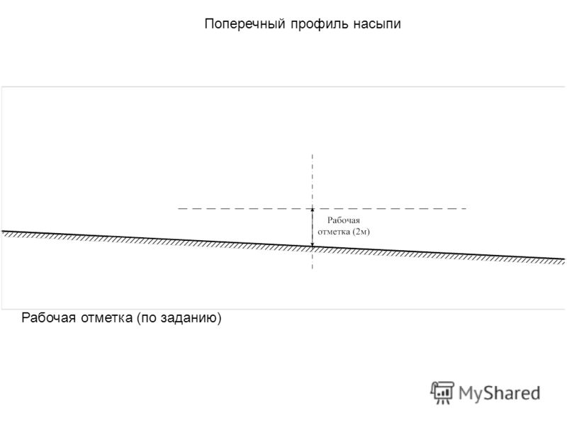 Поперечный профиль насыпи Рабочая отметка (по заданию)