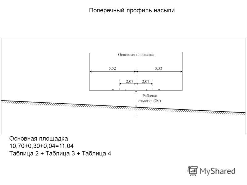 Поперечный профиль насыпи Основная площадка 10,70+0,30+0,04=11,04 Таблица 2 + Таблица 3 + Таблица 4