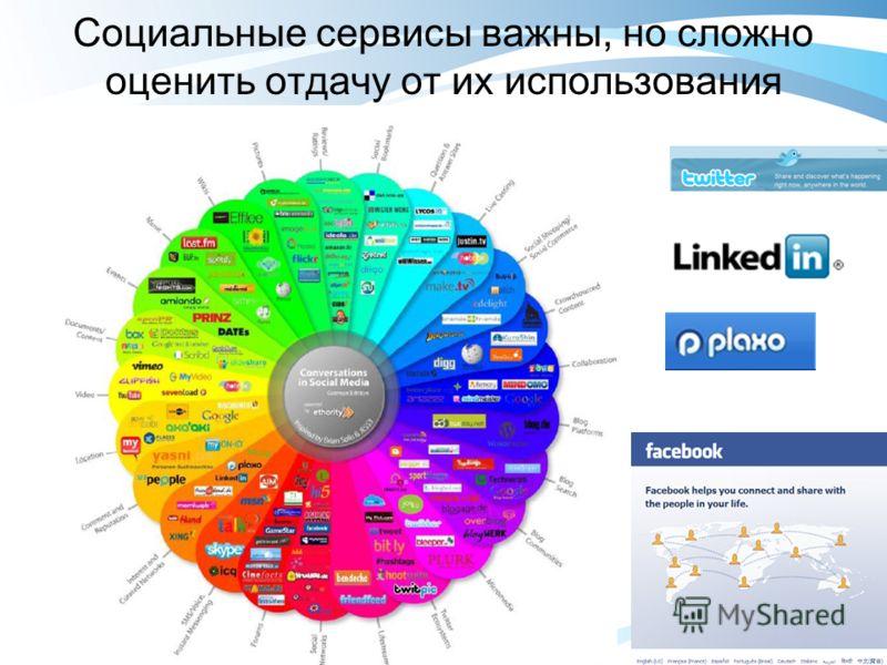 Социальные сервисы важны, но сложно оценить отдачу от их использования