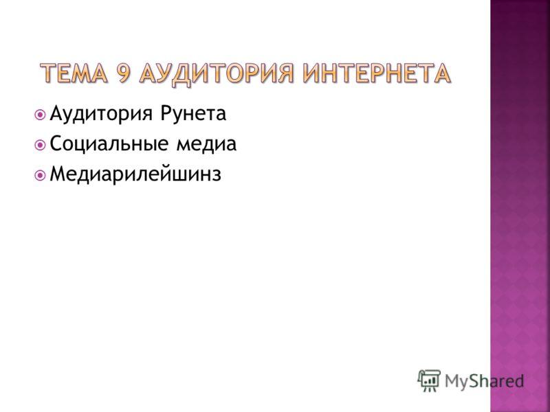 Аудитория Рунета Социальные медиа Медиарилейшинз