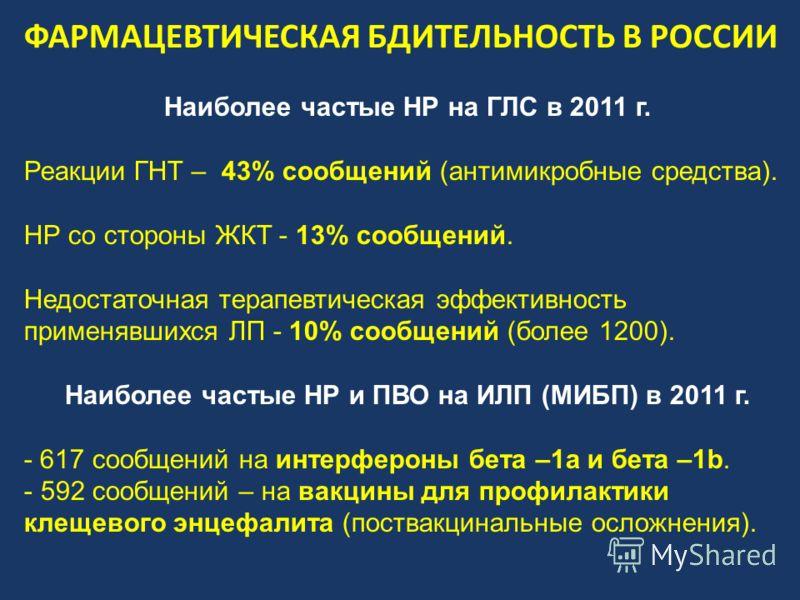 Наиболее частые НР на ГЛС в 2011 г. Реакции ГНТ – 43% сообщений (антимикробные средства). НР со стороны ЖКТ - 13% сообщений. Недостаточная терапевтическая эффективность применявшихся ЛП - 10% сообщений (более 1200). Наиболее частые НР и ПВО на ИЛП (М