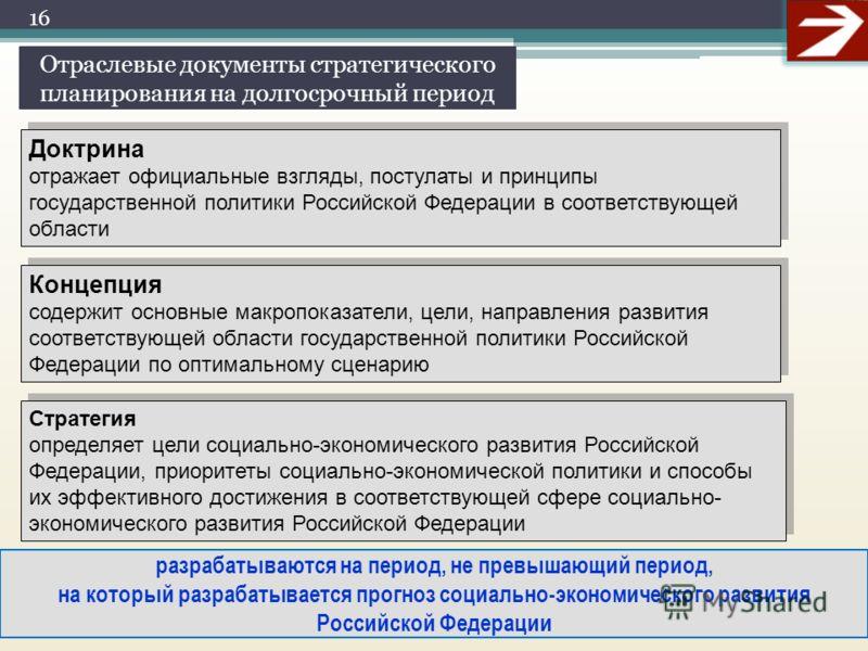 Доктрина отражает официальные взгляды, постулаты и принципы государственной политики Российской Федерации в соответствующей области Доктрина отражает официальные взгляды, постулаты и принципы государственной политики Российской Федерации в соответств