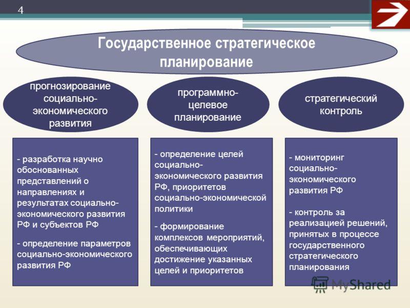 стратегические планы развития россии раз убеждаюсь что