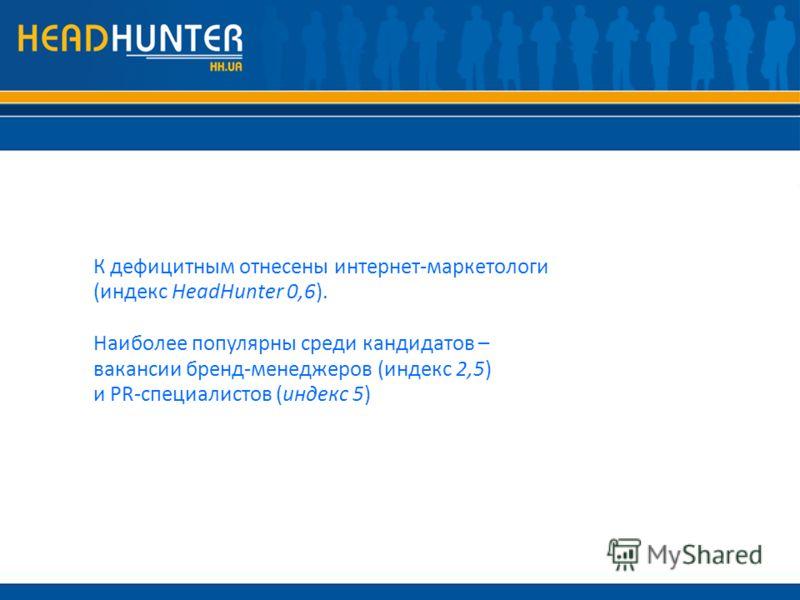 К дефицитным отнесены интернет-маркетологи (индекс HeadHunter 0,6). Наиболее популярны среди кандидатов – вакансии бренд-менеджеров (индекс 2,5) и PR-специалистов (индекс 5)