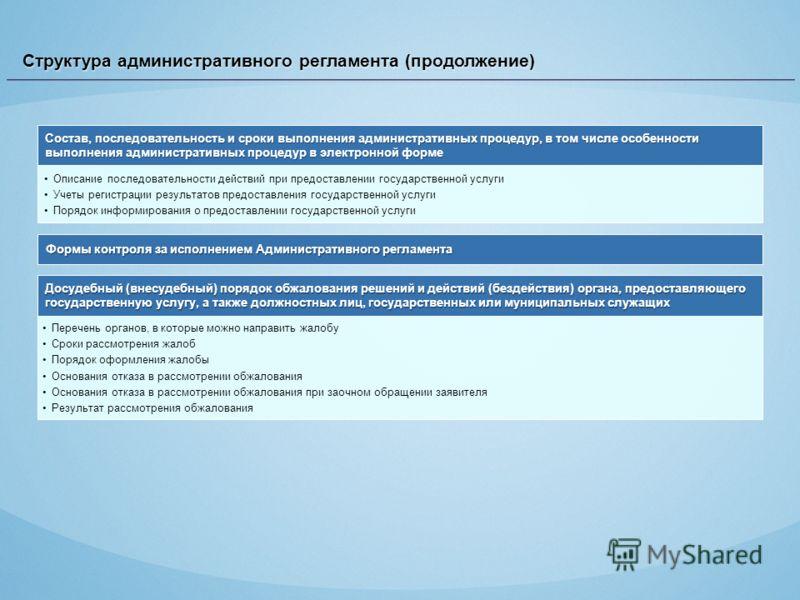 Структура административного регламента (продолжение) Состав, последовательность и сроки выполнения административных процедур, в том числе особенности выполнения административных процедур в электронной форме Описание последовательности действий при пр