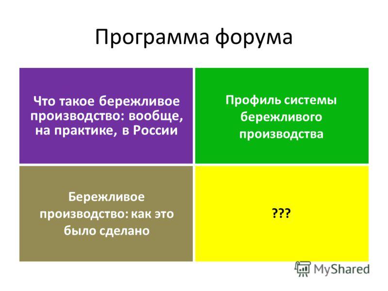 Программа форума Что такое бережливое производство: вообще, на практике, в России Профиль системы бережливого производства Бережливое производство: как это было сделано ???
