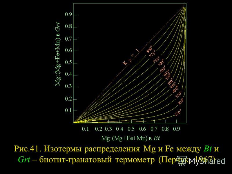 Рис.41. Изотермы распределения Mg и Fe между Bt и Grt – биотит-гранатовый термометр (Перчук, 1967)