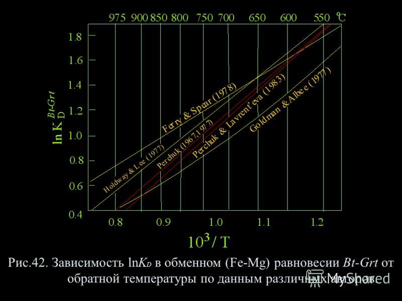 Рис.42. Зависимость lnK D в обменном (Fe-Mg) равновесии Bt-Grt от обратной температуры по данным различных авторов.
