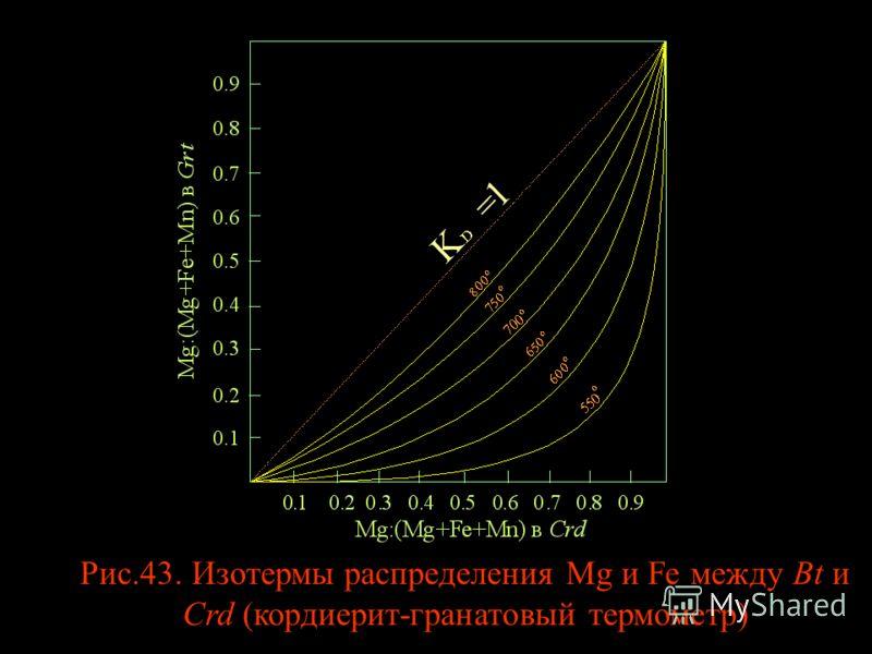 Рис.43. Изотермы распределения Mg и Fe между Bt и Crd (кордиерит-гранатовый термометр)