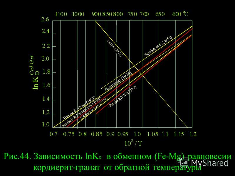 Рис.44. Зависимость lnK D в обменном (Fe-Mg) равновесии кордиерит-гранат от обратной температуры