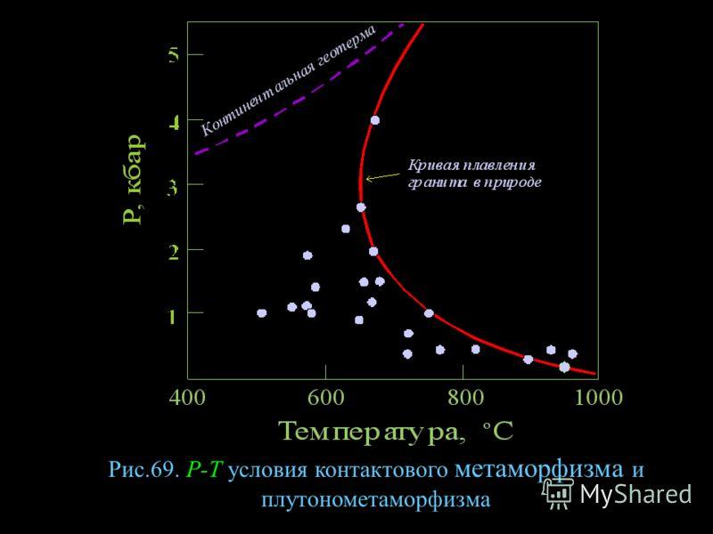 Рис.69. Р-Т условия контактового метаморфизма и плутонометаморфизма