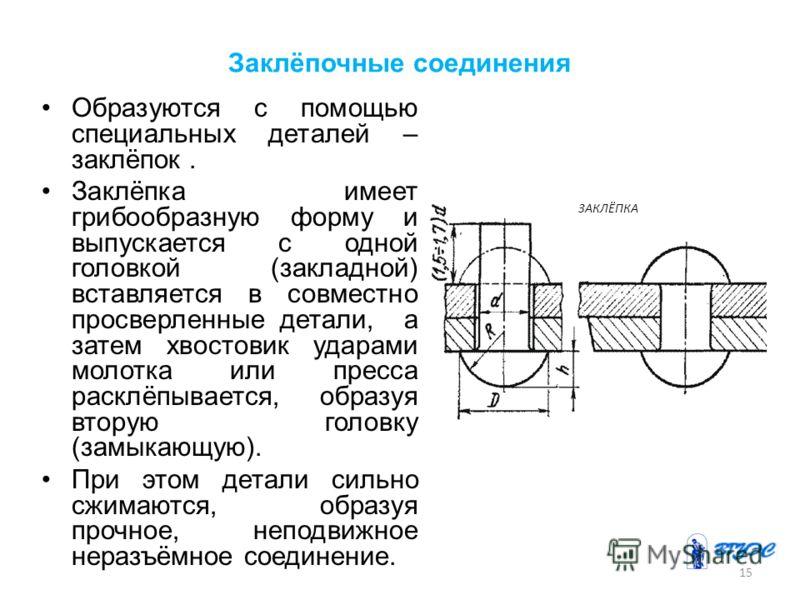 Заклёпочные соединения Образуются с помощью специальных деталей – заклёпок. Заклёпка имеет грибообразную форму и выпускается с одной головкой (закладной) вставляется в совместно просверленные детали, а затем хвостовик ударами молотка или пресса раскл