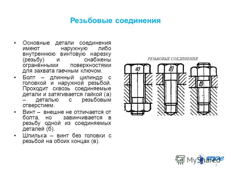 Резьбовые соединения Основные детали соединения имеют наружную либо внутреннюю винтовую нарезку (резьбу) и снабжены огранёнными поверхностями для захвата гаечным ключом. Болт – длинный цилиндр с головкой и наружной резьбой. Проходит сквозь соединяемы
