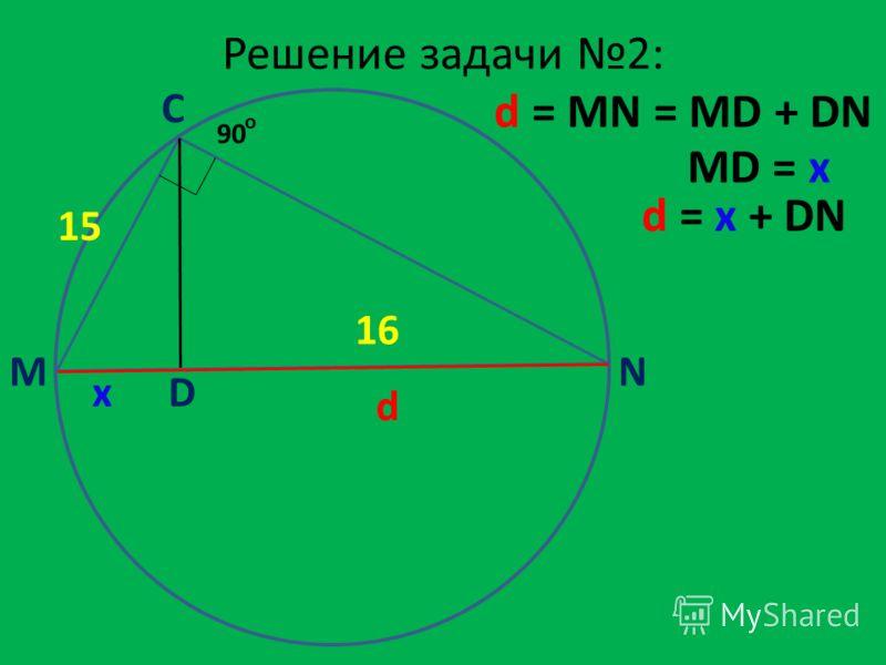 Решение задачи 2: 90 o M C N D 15 16 d d = MN = MD + DN MD = x x d = x + DN