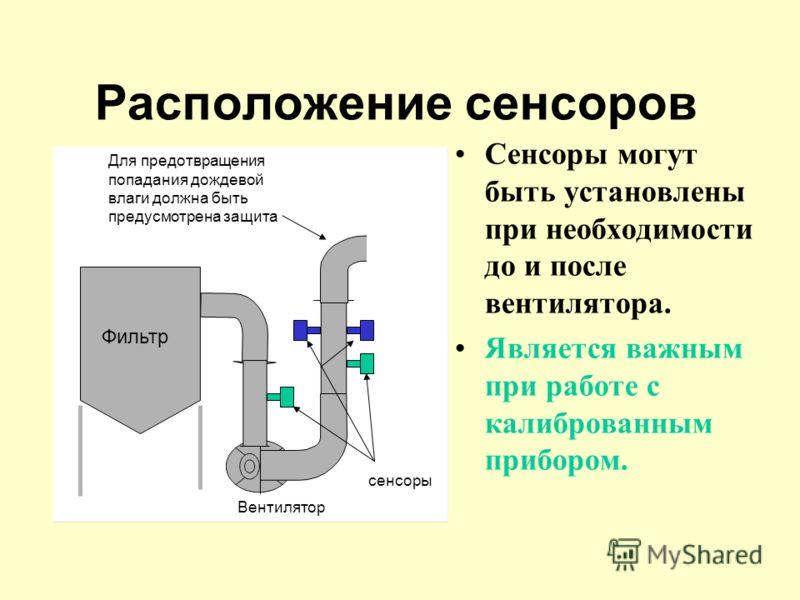 Изокинетический пробоотбор Vg Vs Фильтр измеритель регулятор потока потока Труба Цепь осуществления пробоотбора Проба берётся из газового потока в трубе с точно такой же скоростью. Изокинетический пробоотбор осуществляется с помощью методов, описанны
