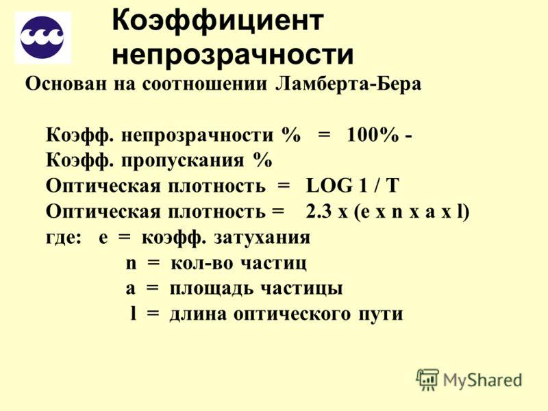 ОБЗОР ТЕХНОЛОГИЙ Коэффициент непрозрачности Developed Opacity (Scintillation) Трибоэлектрика Электродинамический метод