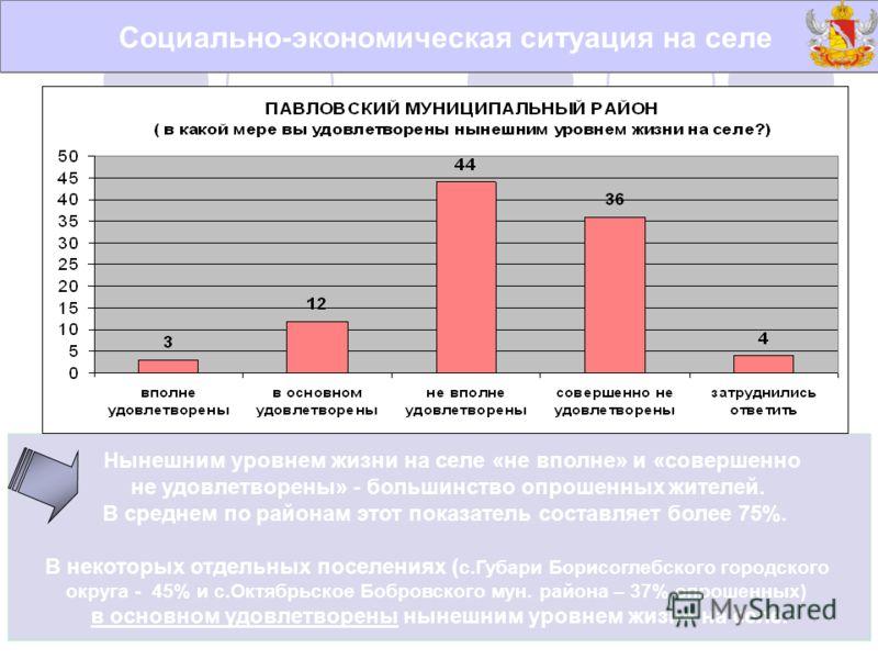 14 Нынешним уровнем жизни на селе «не вполне» и «совершенно не удовлетворены» - большинство опрошенных жителей. В среднем по районам этот показатель составляет более 75%. В некоторых отдельных поселениях ( с.Губари Борисоглебского городского округа -