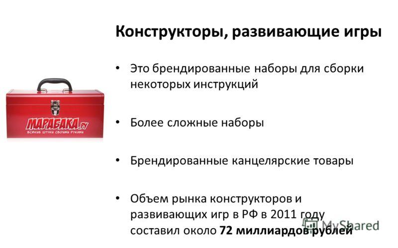 Конструкторы, развивающие игры Это брендированные наборы для сборки некоторых инструкций Более сложные наборы Брендированные канцелярские товары Объем рынка конструкторов и развивающих игр в РФ в 2011 году составил около 72 миллиардов рублей