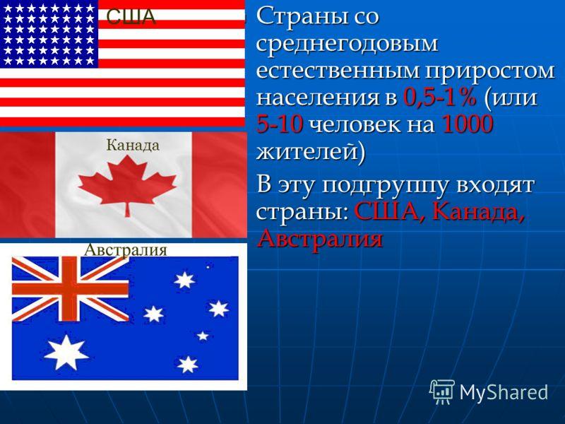 Страны со среднегодовым естественным приростом населения в 0,5-1% (или 5-10 человек на 1000 жителей) Страны со среднегодовым естественным приростом населения в 0,5-1% (или 5-10 человек на 1000 жителей) В эту подгруппу входят страны: США, Канада, Авст