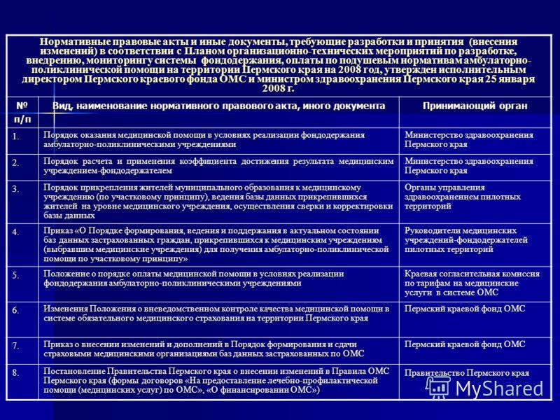 Нормативные правовые акты и иные документы, требующие разработки и принятия (внесения изменений) в соответствии с Планом организационно-технических мероприятий по разработке, внедрению, мониторингу системы фондодержания, оплаты по подушевым норматива