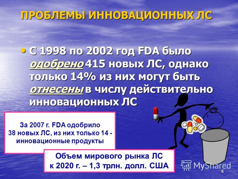 4 ПРОБЛЕМЫ ИННОВАЦИОННЫХ ЛС С 1998 по 2002 год FDA было одобрено 415 новых ЛС, однако только 14% из них могут быть отнесены в числу действительно инновационных ЛС С 1998 по 2002 год FDA было одобрено 415 новых ЛС, однако только 14% из них могут быть