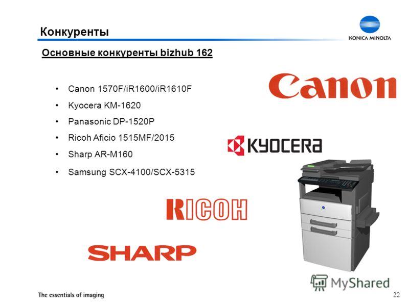 22 Canon 1570F/iR1600/iR1610F Kyocera KM-1620 Panasonic DP-1520P Ricoh Aficio 1515MF/2015 Sharp AR-M160 Samsung SCX-4100/SCX-5315 Конкуренты Основные конкуренты bizhub 162