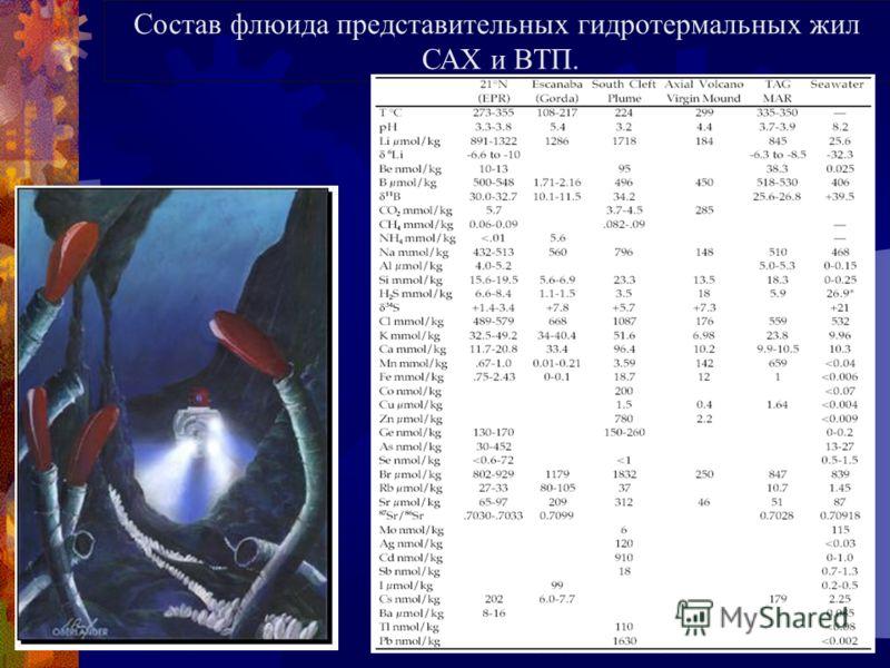 Гидротермальная система СОХ Одно из удивительных открытий последних десятилетий являются системы гидротермальных жил (