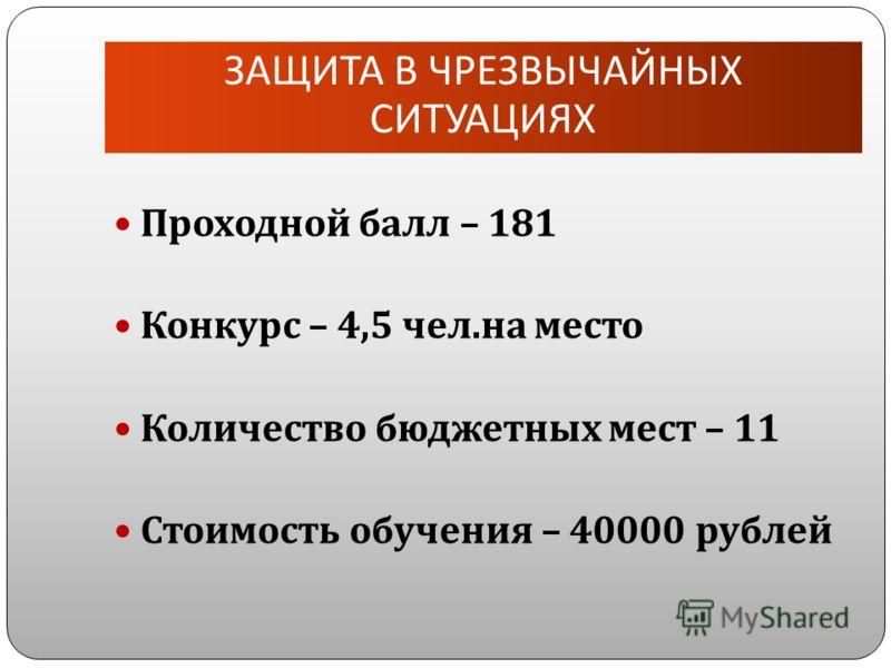Проходной балл – 181 Конкурс – 4,5 чел. на место Количество бюджетных мест – 11 Стоимость обучения – 40000 рублей