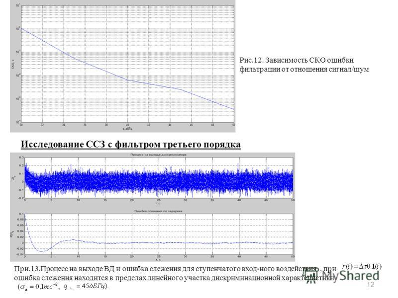 12 Рис.12. Зависимость СКО ошибки фильтрации от отношения сигнал/шум Исследование ССЗ с фильтром третьего порядка При.13.Процесс на выходе ВД и ошибка слежения для ступенчатого вход-ного воздействия, при ошибка слежения находится в пределах линейного