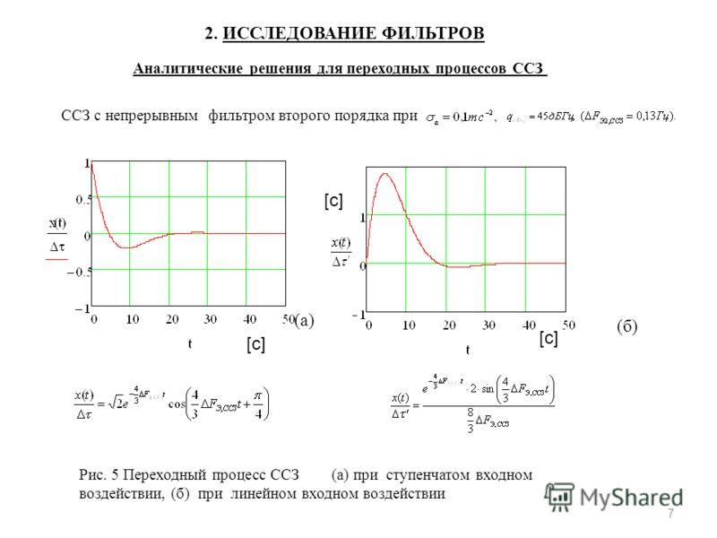 2. ИССЛЕДОВАНИЕ ФИЛЬТРОВ Аналитические решения для переходных процессов ССЗ ССЗ с непрерывным фильтром второго порядка при (а) (б) Рис. 5 Переходный процесс ССЗ (а) при ступенчатом входном воздействии, (б) при линейном входном воздействии 7 [c]