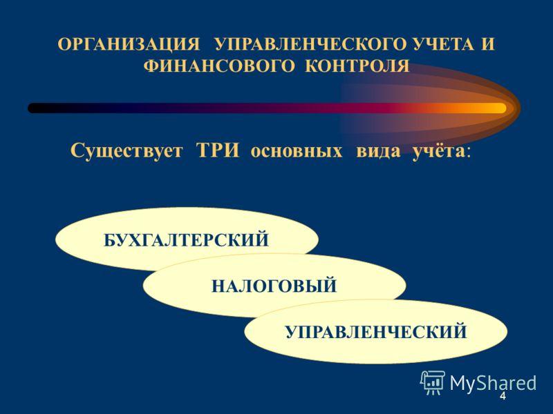 4 Существует ТРИ основных вида учёта: БУХГАЛТЕРСКИЙ НАЛОГОВЫЙ УПРАВЛЕНЧЕСКИЙ ОРГАНИЗАЦИЯ УПРАВЛЕНЧЕСКОГО УЧЕТА И ФИНАНСОВОГО КОНТРОЛЯ