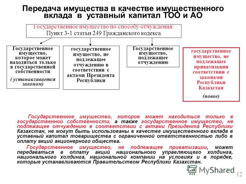 Государственное имущество, которое может находиться только в государственной собственности, а также государственное имущество, не подлежащее отчуждению в соответствии с актами Президента Республики Казахстан, не могут быть использованы в качестве иму