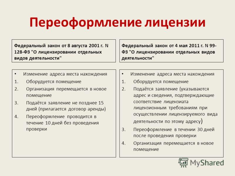 Переоформление лицензии Федеральный закон от 8 августа 2001 г. N 128-ФЗ