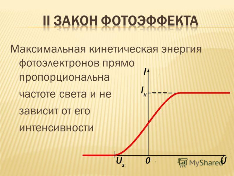 Максимальная кинетическая энергия фотоэлектронов прямо пропорциональна частоте света и не зависит от его интенсивности