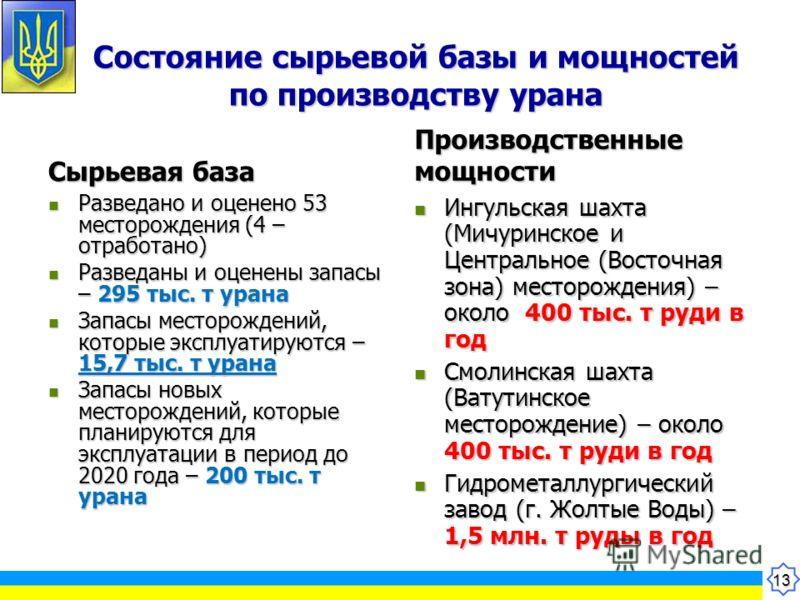 13 Состояние сырьевой базы и мощностей по производству урана Сырьевая база Разведано и оценено 53 месторождения (4 – отработано) Разведано и оценено 53 месторождения (4 – отработано) Разведаны и оценены запасы – 295 тыс. т урана Разведаны и оценены з