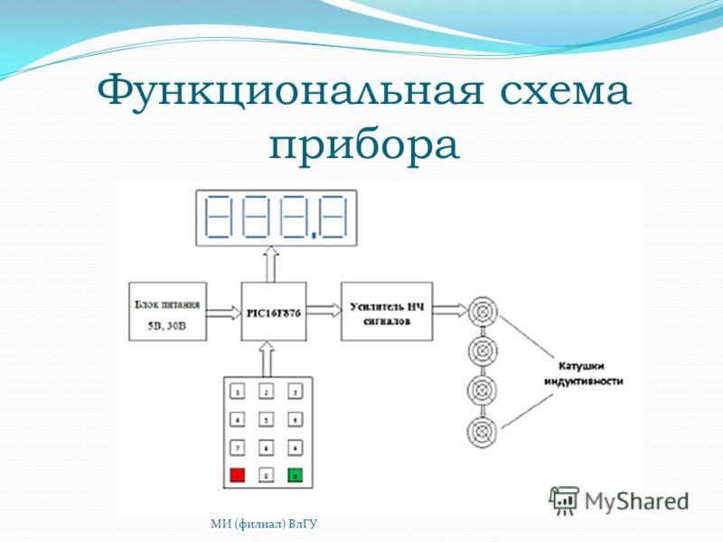 Функциональная схема прибора МИ (филиал) ВлГУ